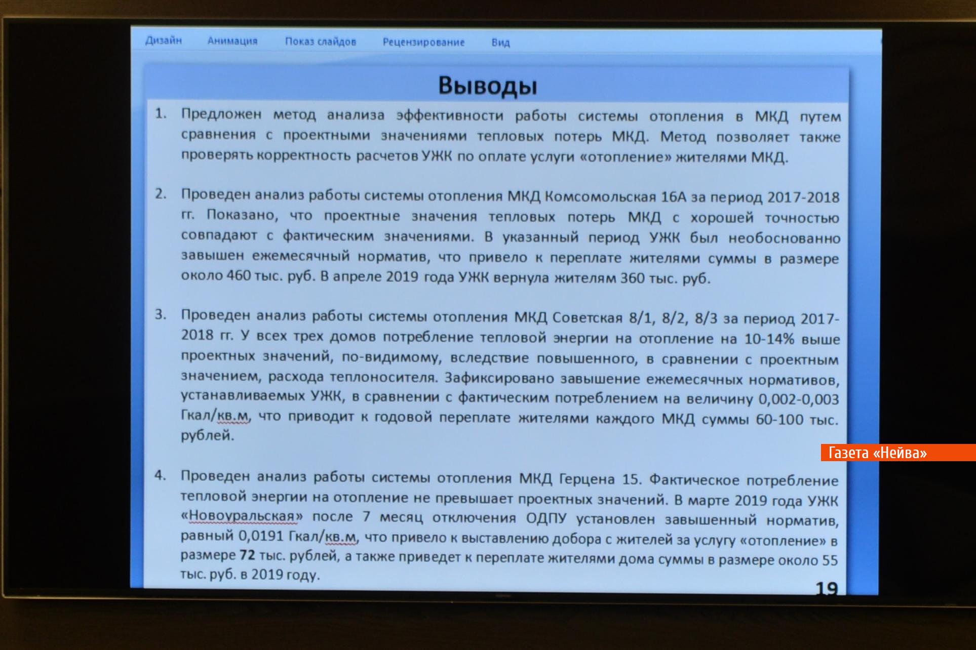 Расчеты перетопов от Олега Елистратова, Новоуральск